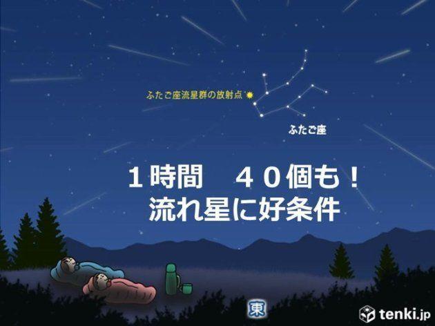 ふたご座流星群、12月15日夜にピーク。流れ星を見るコツは?