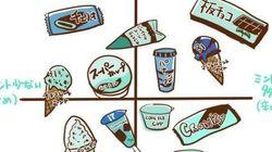 チョコミントアイス、チョコとミントの割合を図にしてみた(画像)
