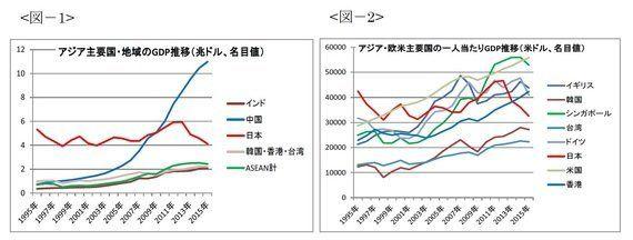 アジア研究者の一視点:「最近の日本に対するアンビバレント(二律背反的)な見方について思うこと」:研究員の眼