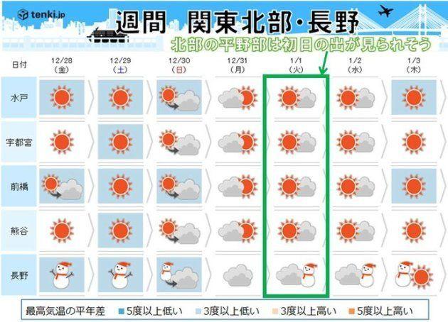関東地方、初日の出は期待大。向こう一週間の関東の天気は?