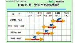 台風19号、進路を変えた途端にスピードアップ 各地の警戒期間
