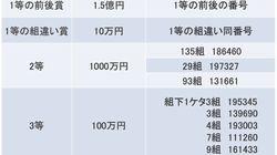 年末ジャンボ宝くじ(2018)当選番号一覧