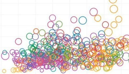 484職種の「報酬とやりがい」がわかるグラフ