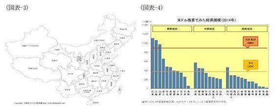 図表でみる中国経済(経済規模編):基礎研レター