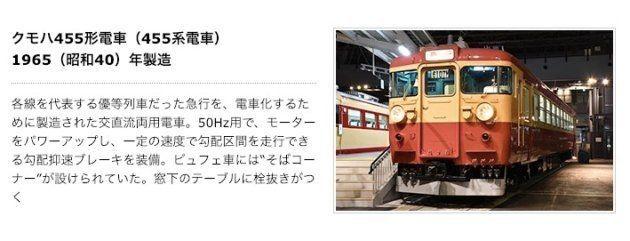 展示されているクモハ455形電車