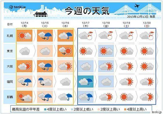 今週の地域ごとの天気 冬型の気圧配置へ