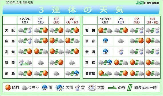 三連休の天気は(中谷雪乃)