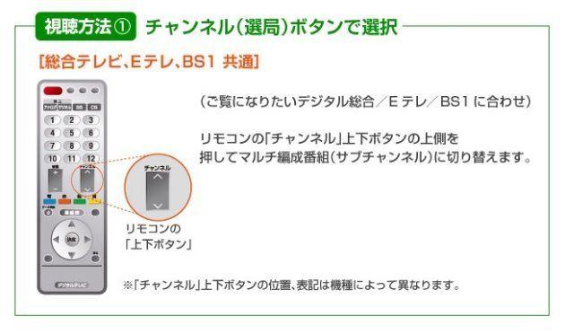 錦織圭と大坂なおみ、準々決勝の放送時間は?