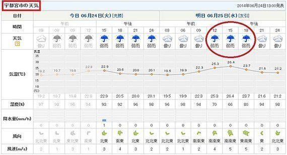 ひょう、落雷、突風、急な強い雨など、関東は6月25日も注意が必要(望月圭子)