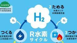 エネルギー問題を解決するカギは水の中に R水素(再生可能水素)の可能性