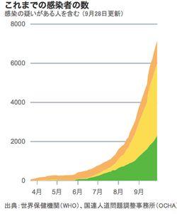 フランス人患者が完治、エボラ出血熱治療に光明