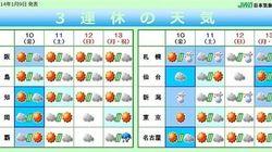 3連休の天気(井口靖子)