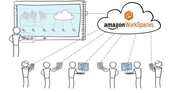 2014年、コンピュータは大きな岐路に立っている