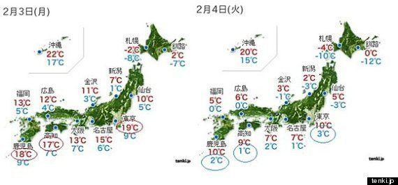 インフルエンザ警報、前週の10倍、気温の乱高下に注意(関口元朝)