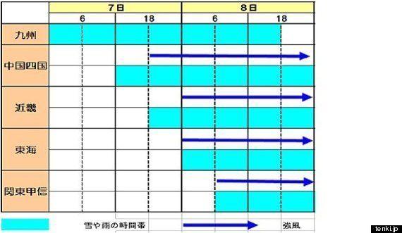 九州から関東まで大雪・大雨の恐れ(木村健一)