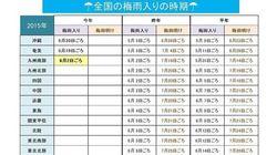 梅雨入り、九州南部で確認 全国各地ではいつ頃から?
