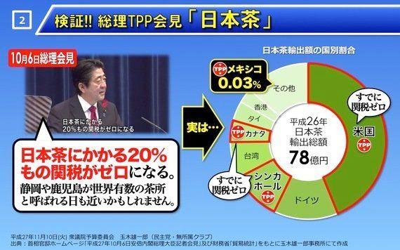 TPPで日本は世界有数の茶所になれるのか?