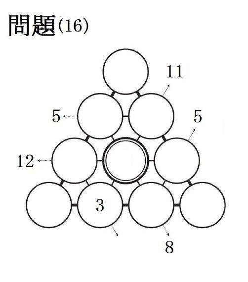 三角パズルに挑戦! 第8回 商標と特許について