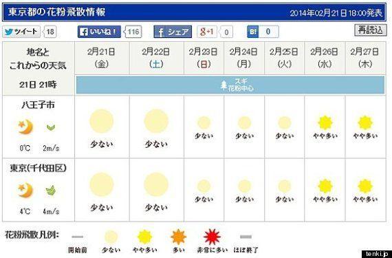 花粉シーズン、関東も本格的に来週後半から (関口元朝)