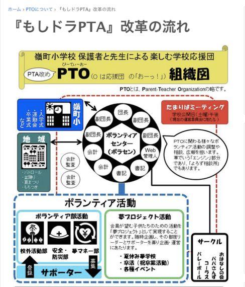 「PTAは変えられます、というか、変わりましたね」──楽しむ学校応援団「PTO」の始め方!
