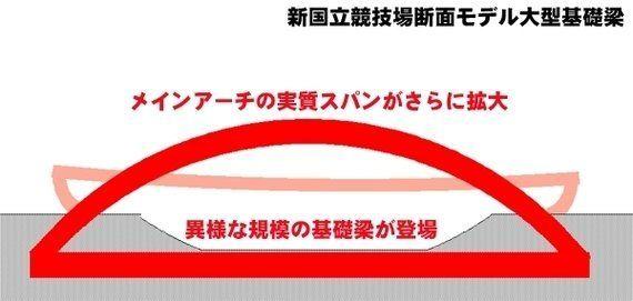 新国立競技場説明会にて 3