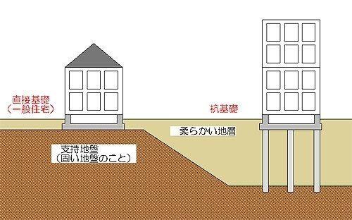 新国立競技場説明会にて 2