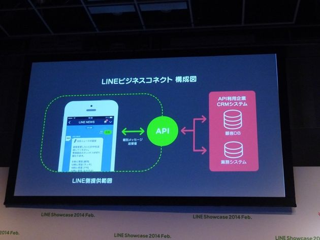 LINEが企業の公式アプリやメルマガを駆逐する?