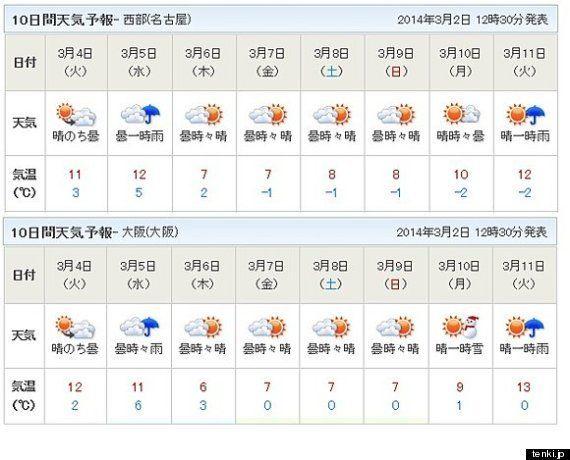 冬将軍、3月5日水曜日に再来 (井口靖子)