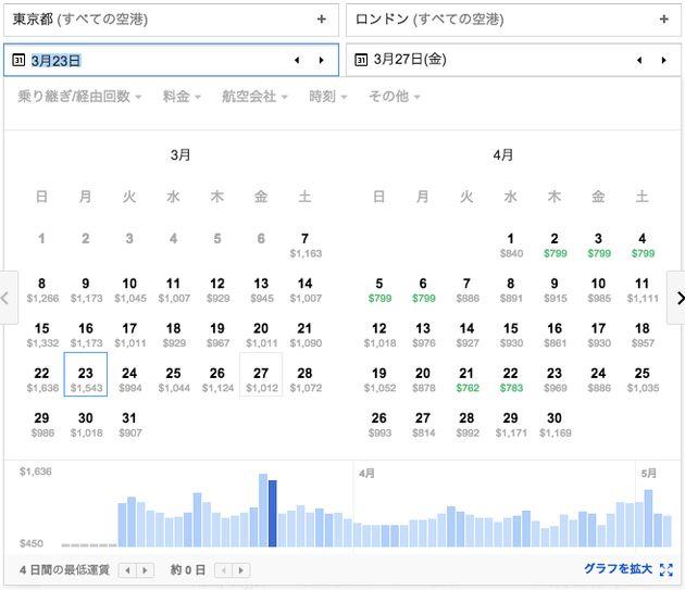 「Googleフライト」を使い倒す6つのトリック よりお得な航空プランを自動表示