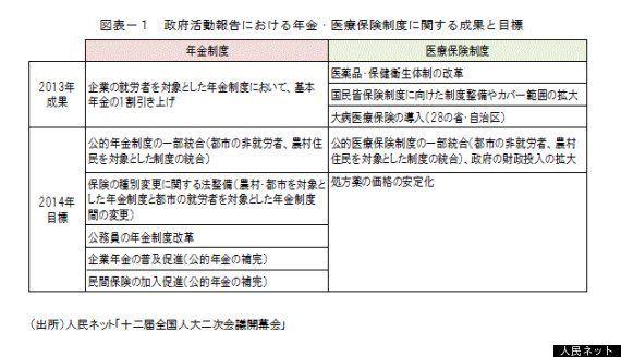 中国全人代-当の国民が最も関心があるのは? (片山ゆき)