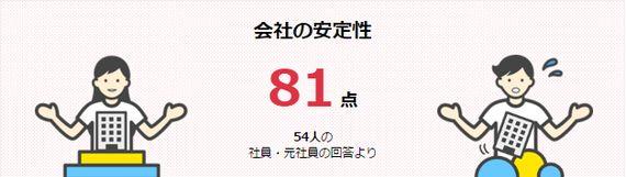 日本郵政の現場に「やりがい」が満ちている理由