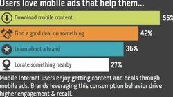 広告プラットフォームのSmartRewards、インドのプリペイド携帯ユーザー向けに展開