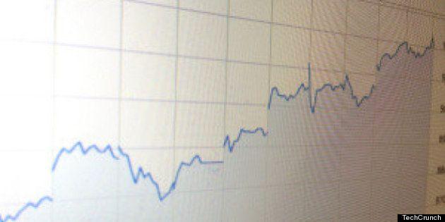 Google株価、3カ月で2割上がり時価総額3000億ドル突破