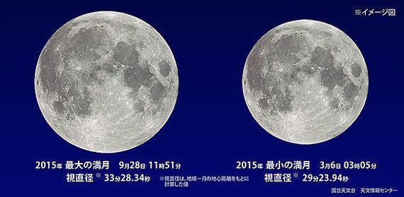 2015年で最も小さく見える満月、3月6日午前3時に(中川裕美子)
