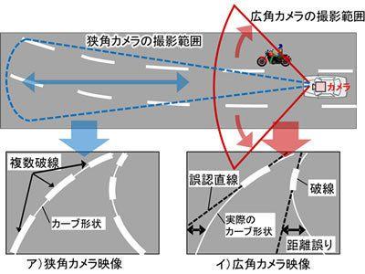 車線をはみ出したら広角カメラが警告 車の運転をより安全に