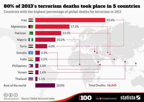三色旗でテロ追悼することは中東の人に対して失礼か?