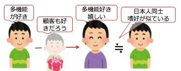 日本のものが海外で売れない原因は「自分≒他人」の呪縛である
