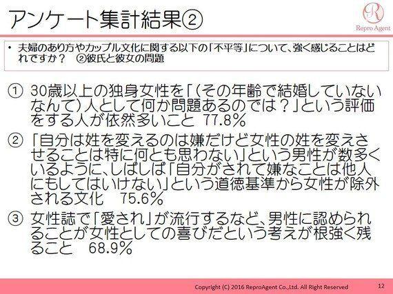 夫婦間格差が日本人の不幸を大きくしている