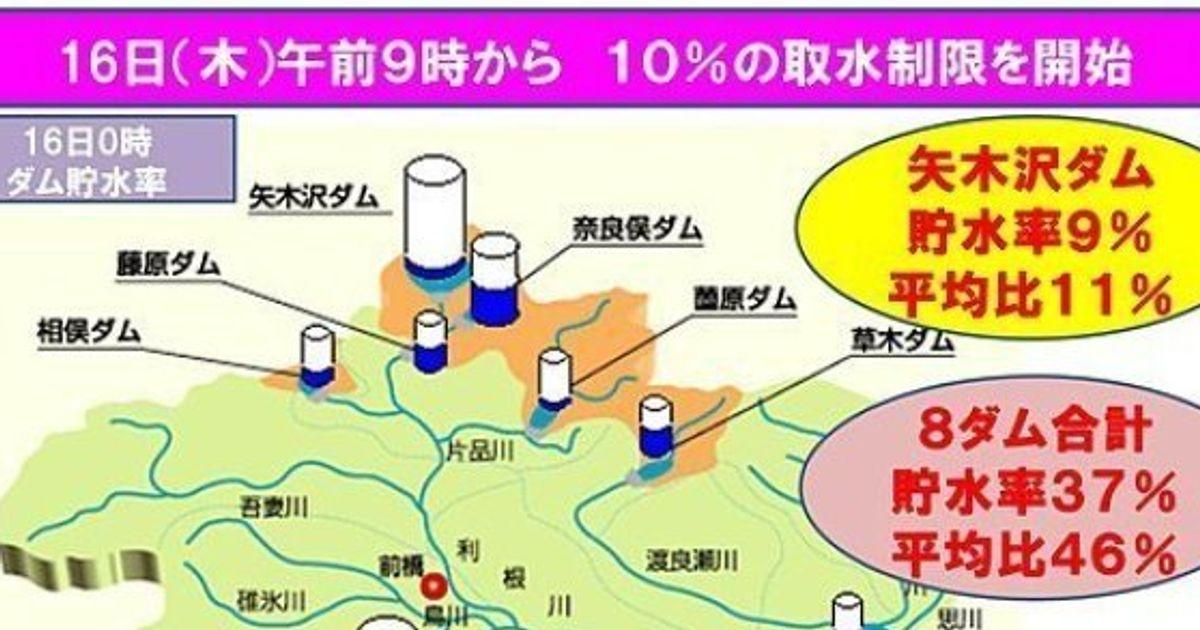 関東 水不足 2020