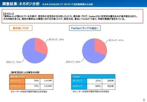 7割以上が不満?!東京都の無料Wi-Fi環境は2020年までにどこまで整うのか?+おまけ