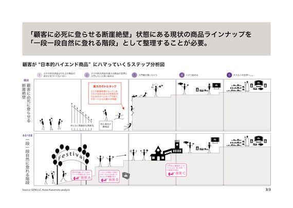 選挙結果を見ながら日本における全ての『改革』について考える(後編)