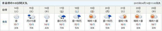 桜の開花、青森で記録的な早さになる予想 弘前公園ではいつ見られる?(望月圭子)