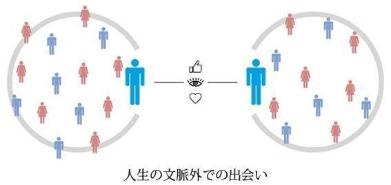 「出会い系」に翻弄される21世紀のゲイたち