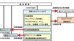 「フィガロ」「Newsweek日本版」などの雑誌、TSUTAYAグループに売却へ