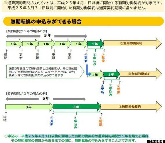 三菱東京UFJ、契約社員を無期雇用に