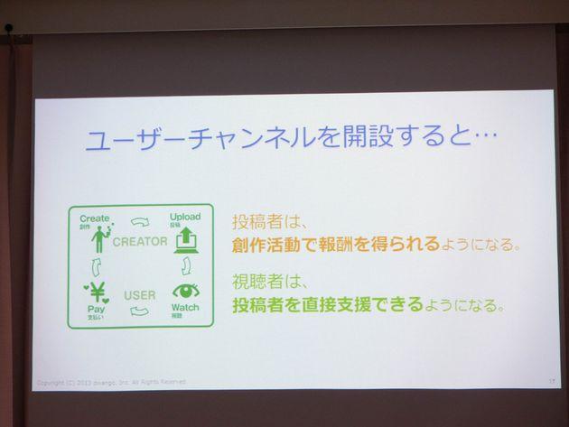 「ユーザーチャンネル」発表 ニコニコ、一般ユーザーがファンから課金できるように。取り分は7割