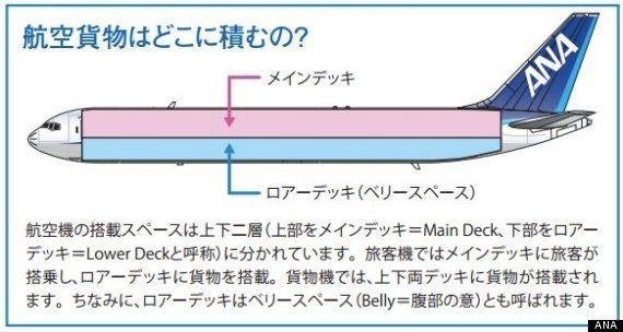 羽田〜沖縄間、格安の深夜便が期間限定でANAから就航 安さの理由は?