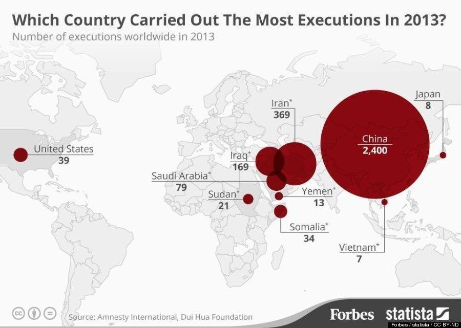 2013年、死刑がもっとも多く執行された国は?