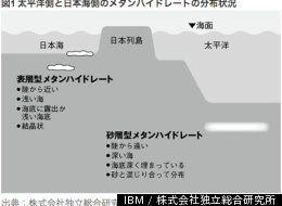 メタンハイドレート、山形・島根沖でも存在が有望