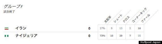 ワールドカップ5日目、ドイツがポルトガルに快勝 ミュラーがハットトリック